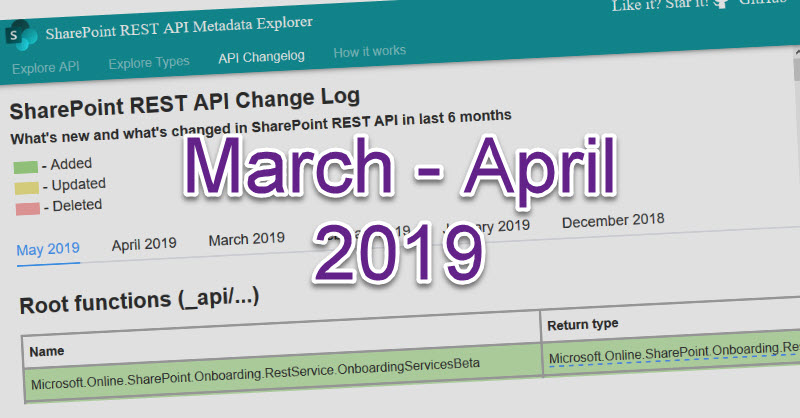What's new and what's changed in SharePoint Online REST API in March